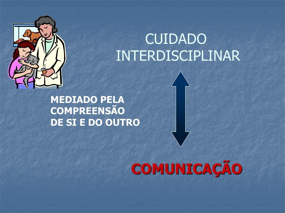 CUIDADO INTERDISCIPLINAR COMUNICAÇÃO MEDIADO PELA COMPREENSÃO