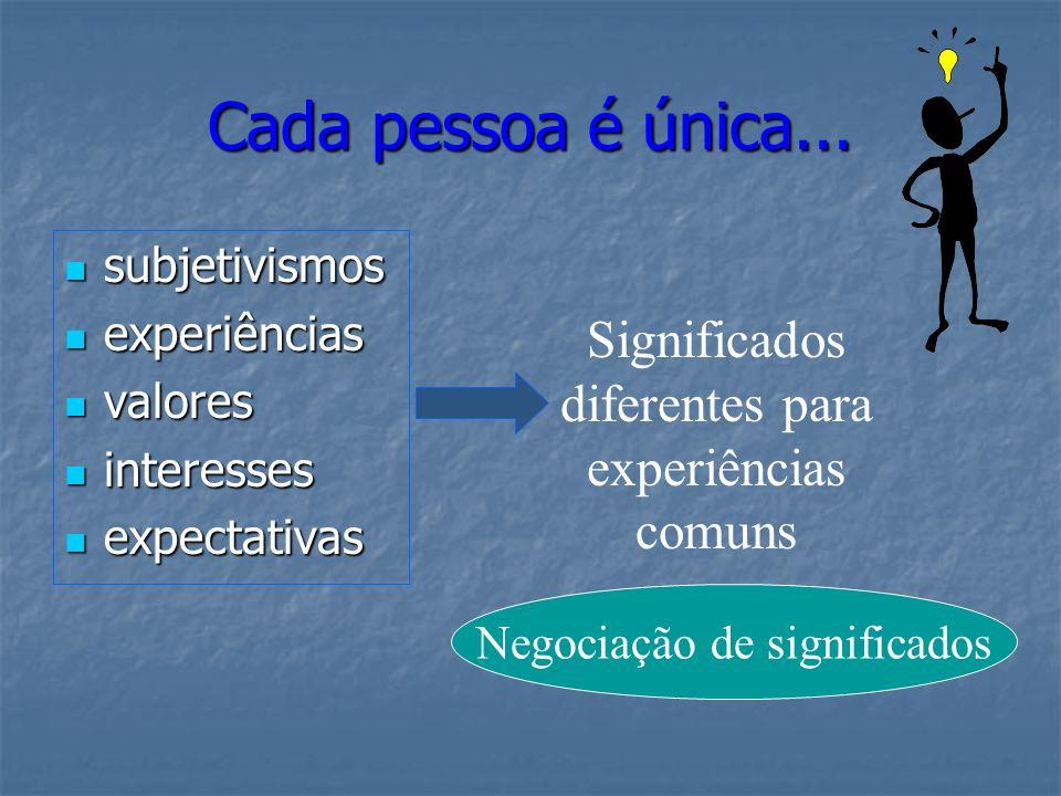 Cada pessoa é única... subjetivismos. experiências. valores. interesses. expectativas. Significados diferentes para experiências comuns.