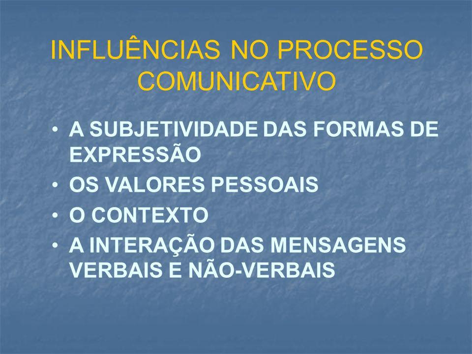 INFLUÊNCIAS NO PROCESSO COMUNICATIVO