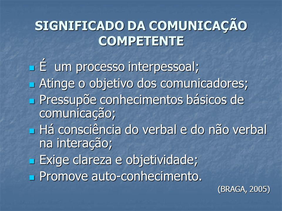 SIGNIFICADO DA COMUNICAÇÃO COMPETENTE