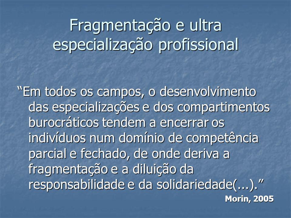 Fragmentação e ultra especialização profissional