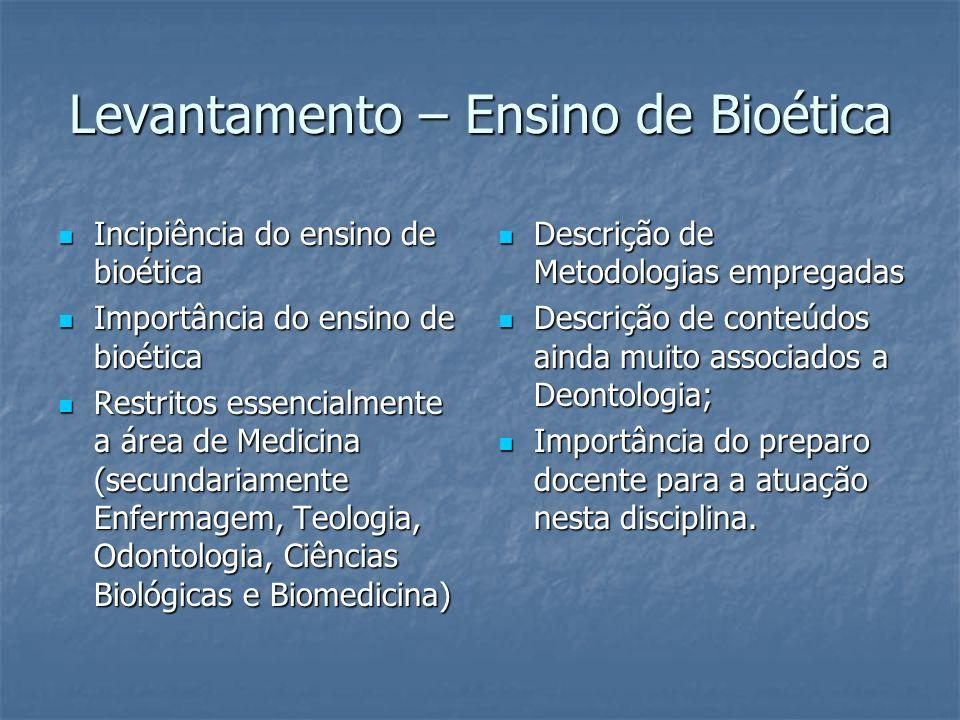 Levantamento – Ensino de Bioética