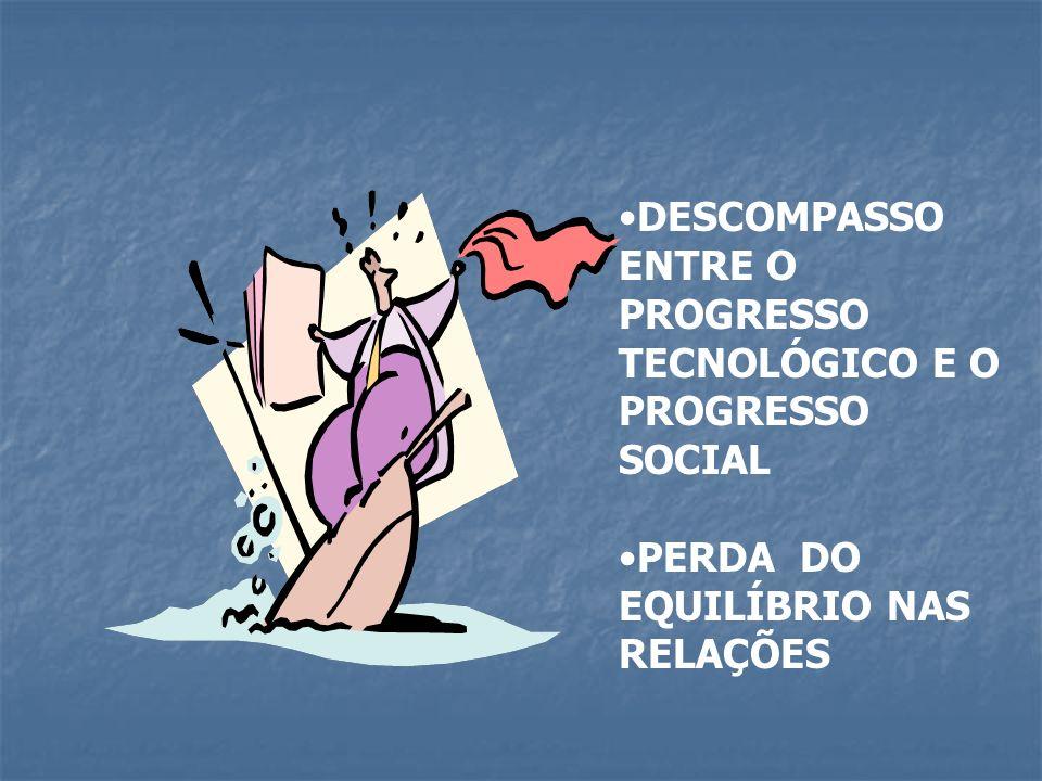 DESCOMPASSO ENTRE O PROGRESSO TECNOLÓGICO E O PROGRESSO SOCIAL
