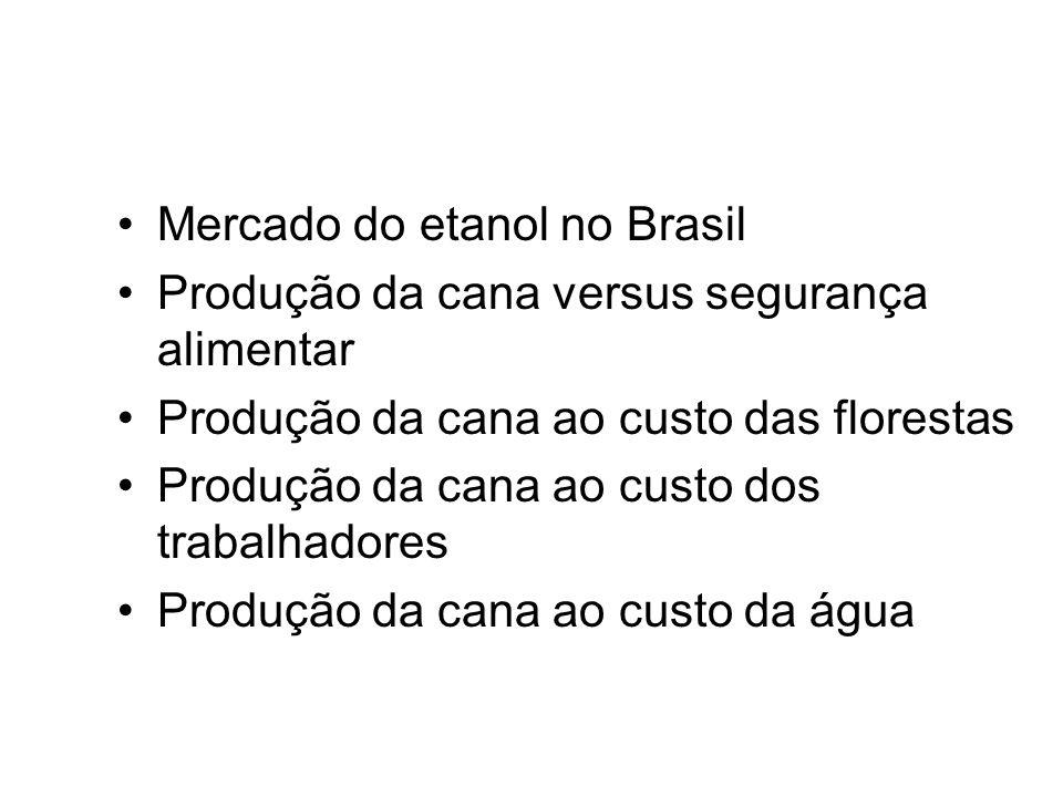 Mercado do etanol no Brasil