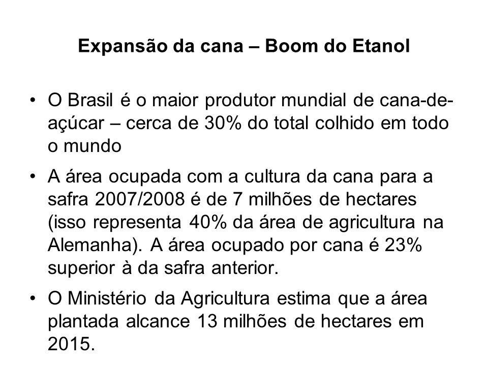 Expansão da cana – Boom do Etanol