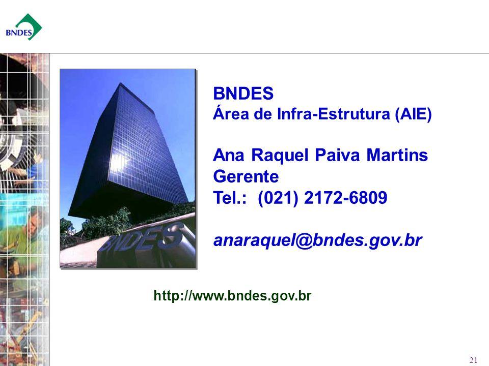 BNDES Área de Infra-Estrutura (AIE) Ana Raquel Paiva Martins Gerente Tel.: (021) 2172-6809 anaraquel@bndes.gov.br