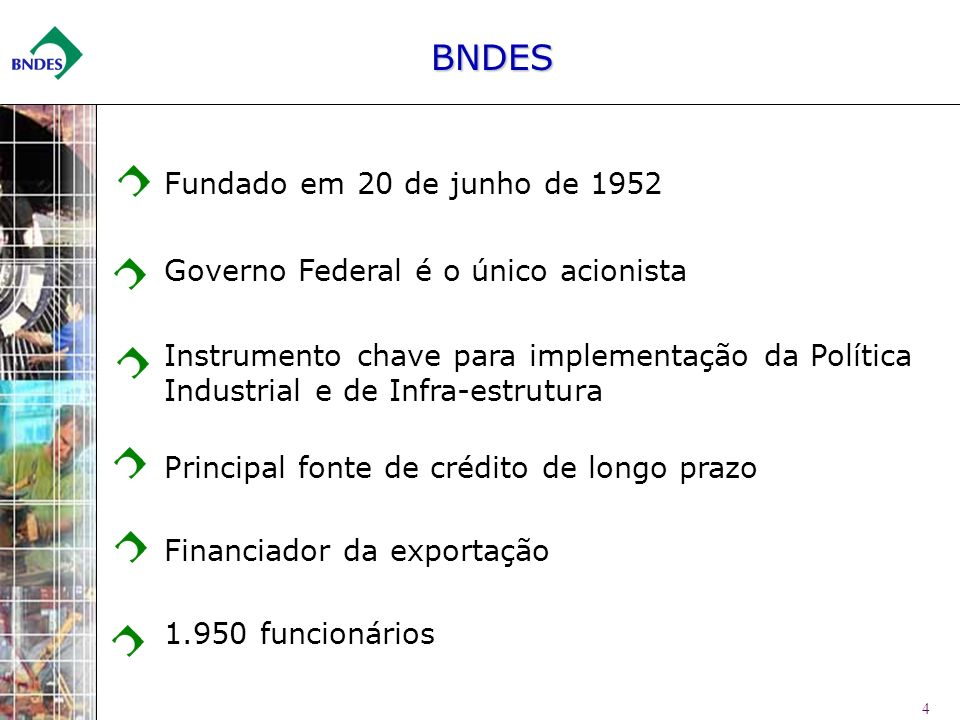 BNDES Fundado em 20 de junho de 1952