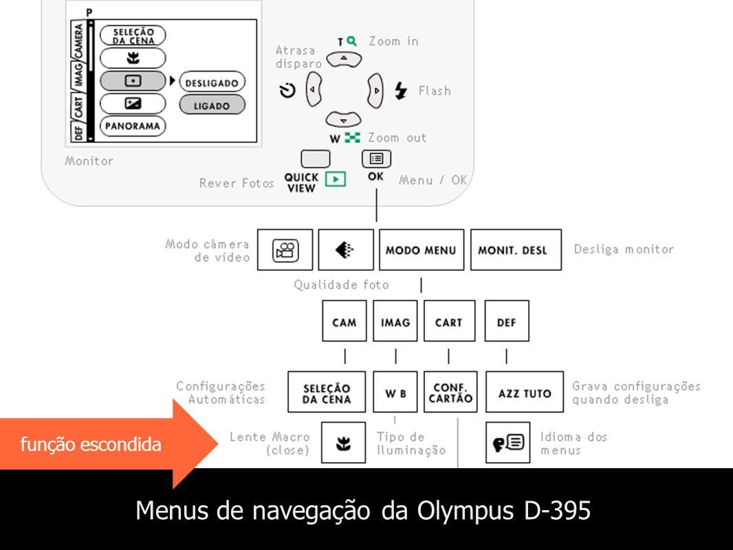 Menus de navegação da Olympus D-395