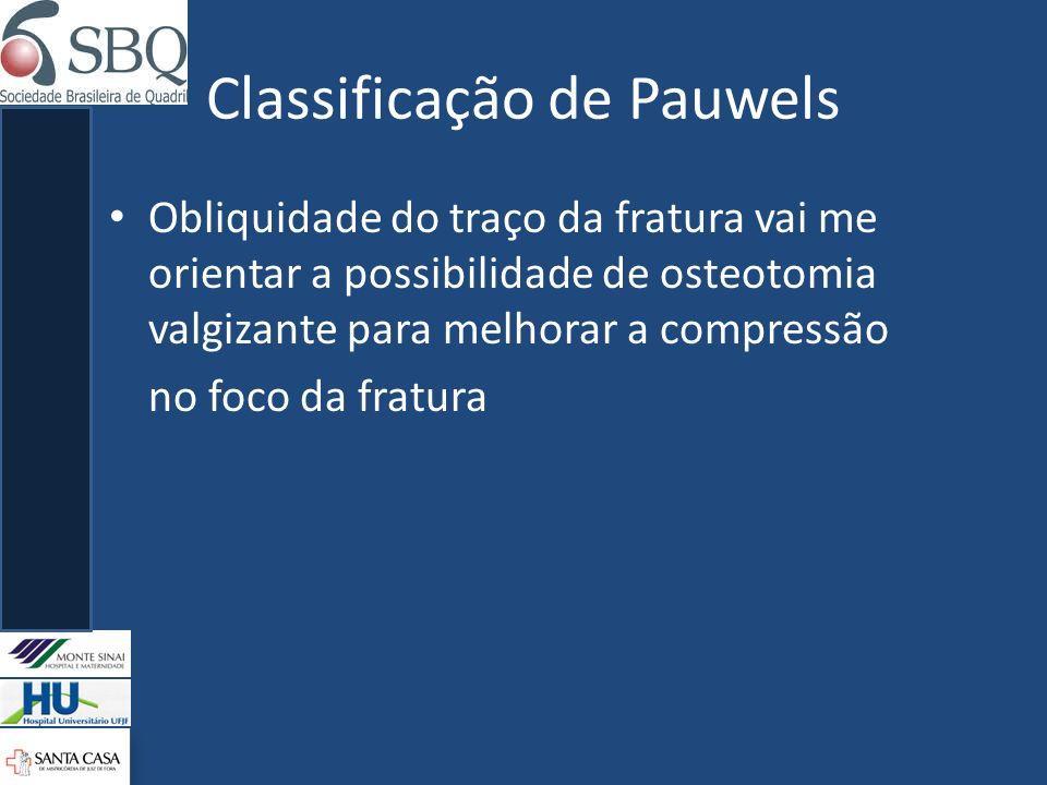 Classificação de Pauwels