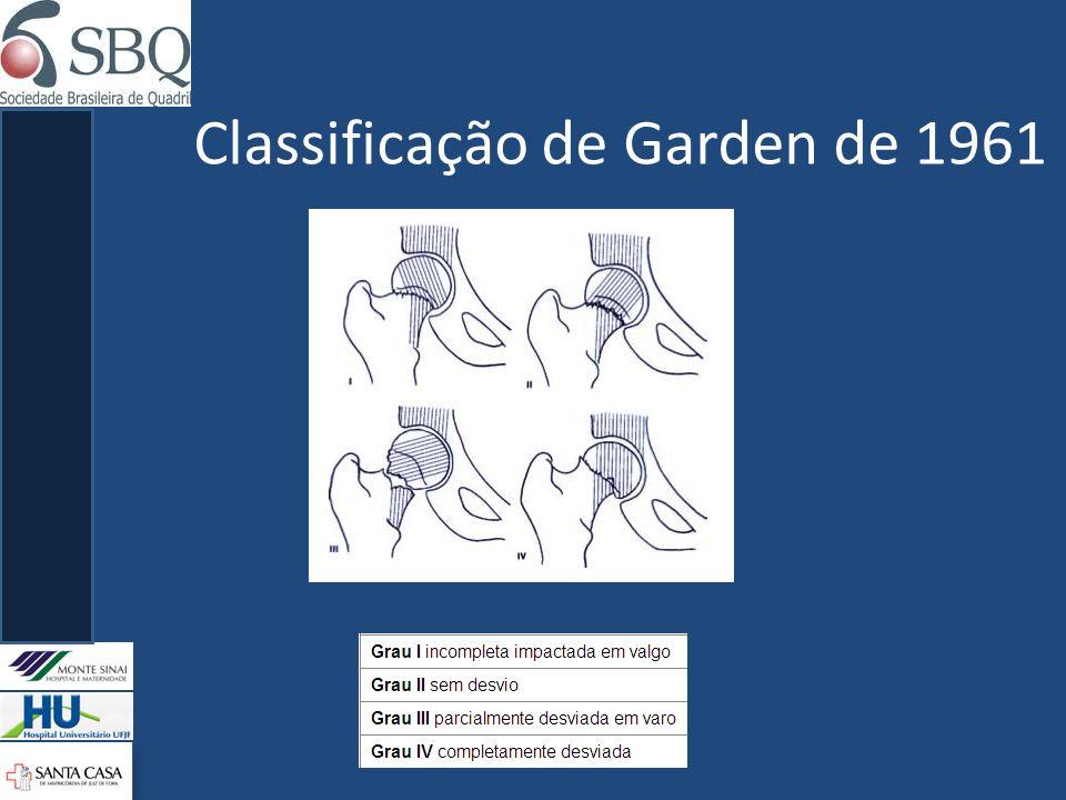 Classificação de Garden de 1961