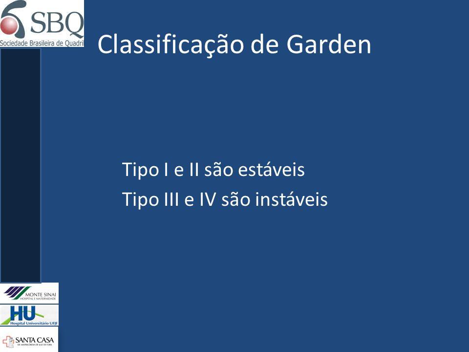 Classificação de Garden