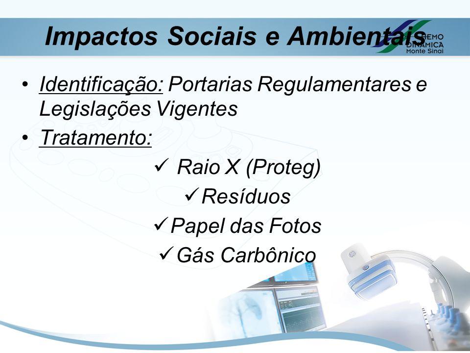 Impactos Sociais e Ambientais