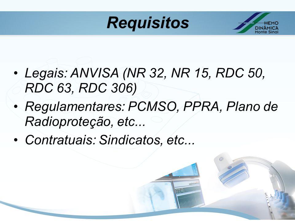 Requisitos Legais: ANVISA (NR 32, NR 15, RDC 50, RDC 63, RDC 306)