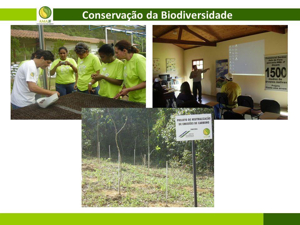 Conservação da Biodiversidade