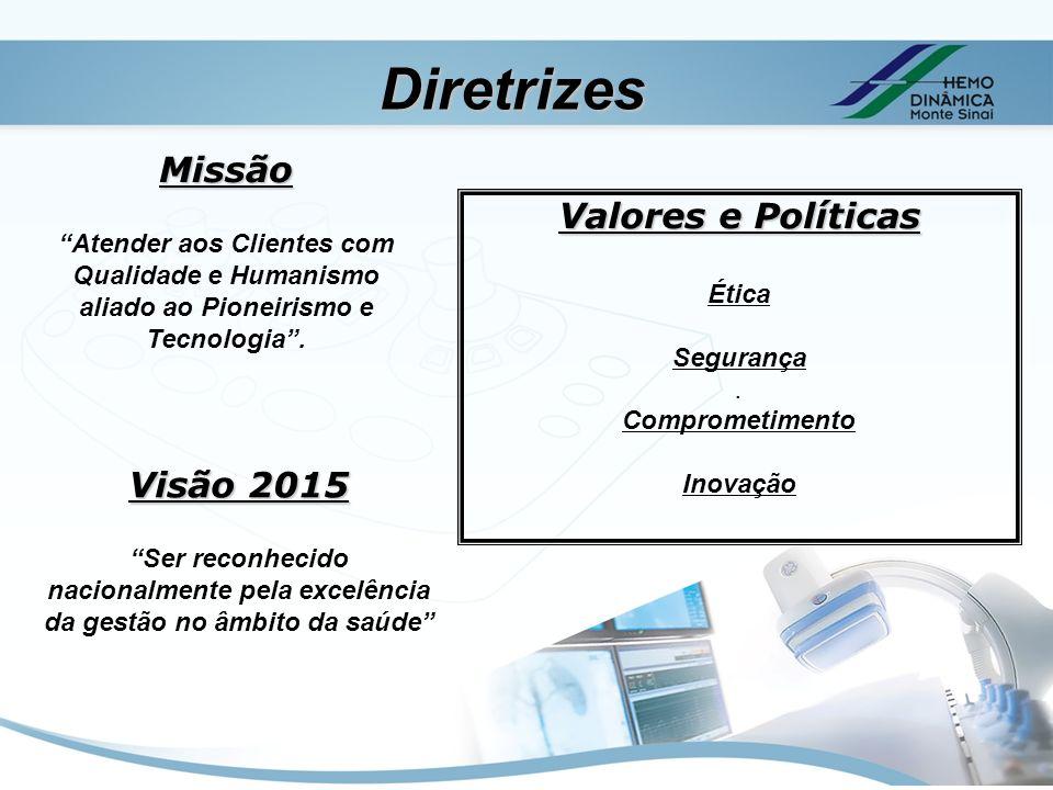 Diretrizes Missão Valores e Políticas Visão 2015