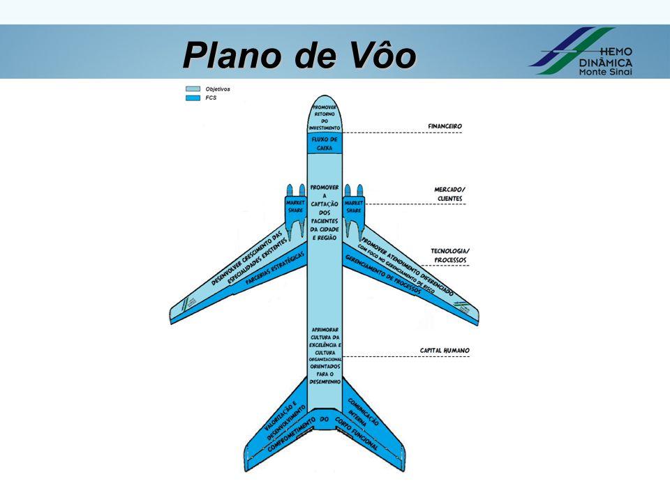Plano de Vôo 9