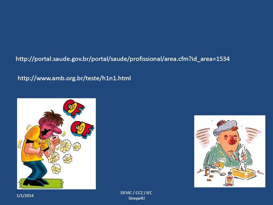 DEVIC / CCZ / IEC SinepeRJ