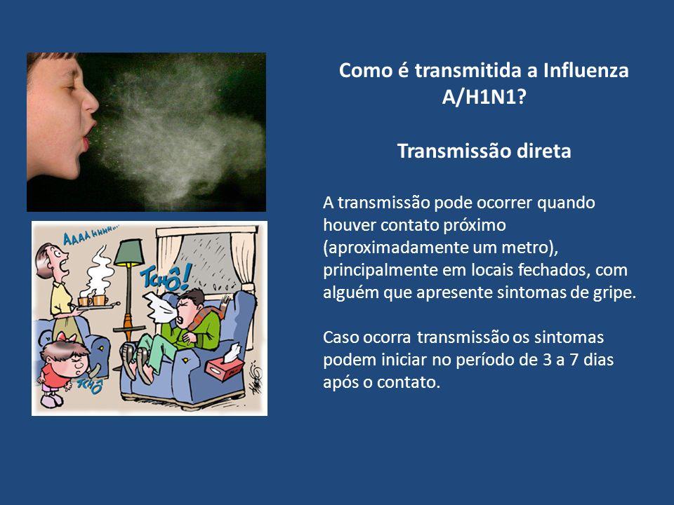 Como é transmitida a Influenza A/H1N1