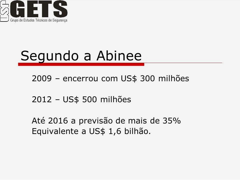 Segundo a Abinee 2009 – encerrou com US$ 300 milhões