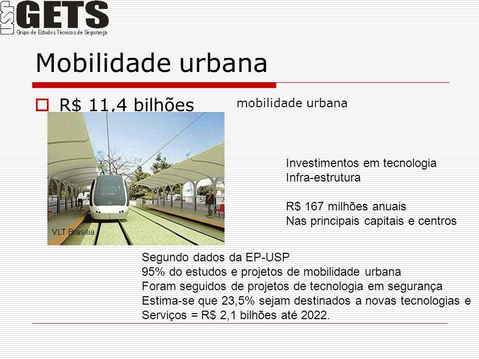 Mobilidade urbana R$ 11,4 bilhões para mobilidade urbana