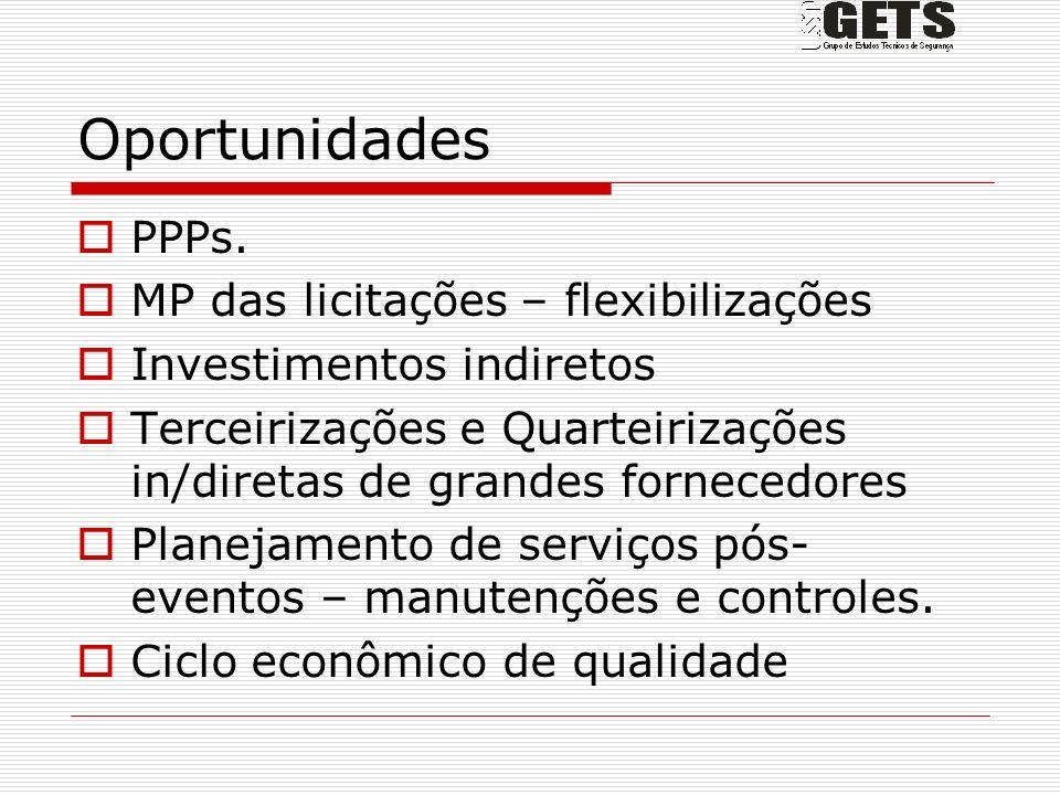 Oportunidades PPPs. MP das licitações – flexibilizações