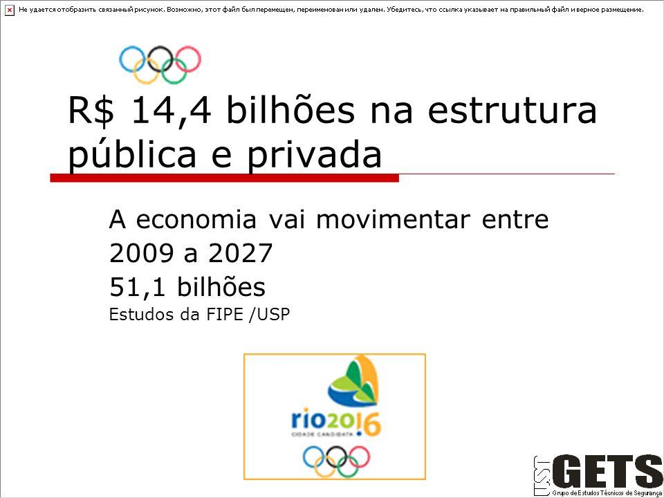 R$ 14,4 bilhões na estrutura pública e privada