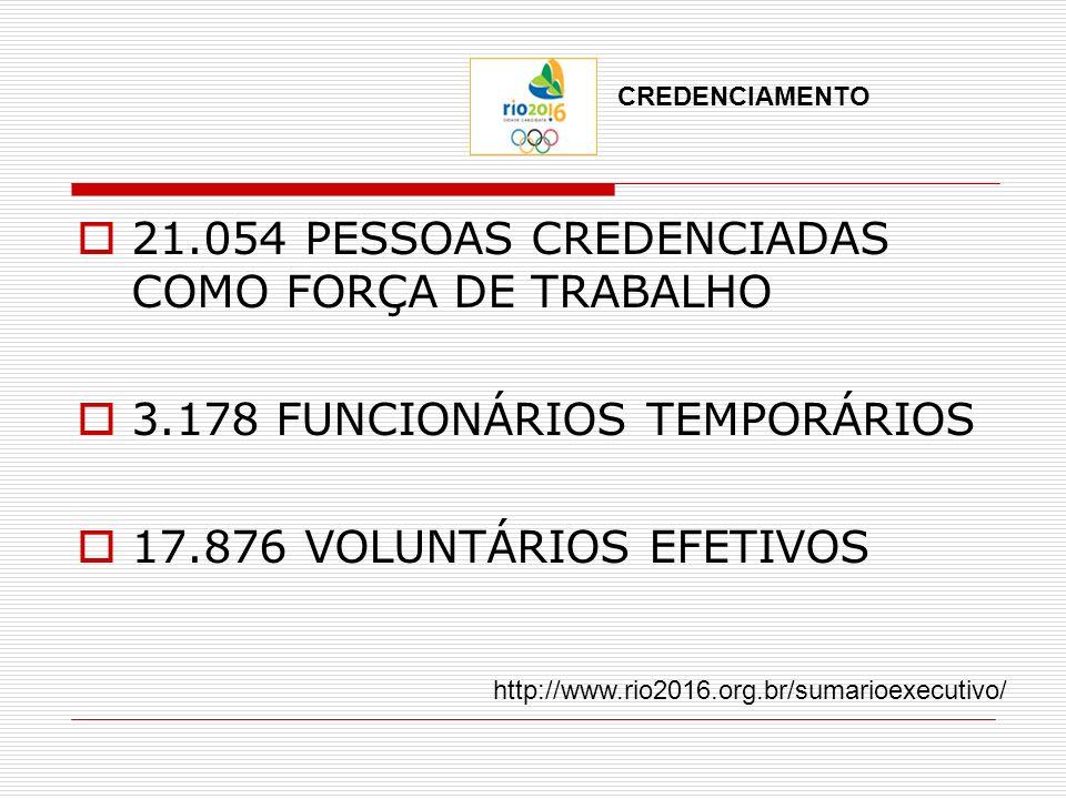 21.054 PESSOAS CREDENCIADAS COMO FORÇA DE TRABALHO