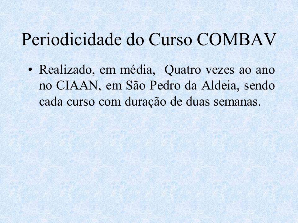 Periodicidade do Curso COMBAV