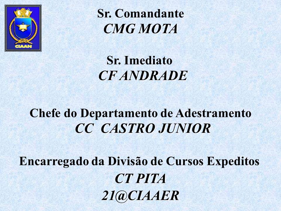 CMG MOTA CF ANDRADE CC CASTRO JUNIOR CT PITA 21@CIAAER