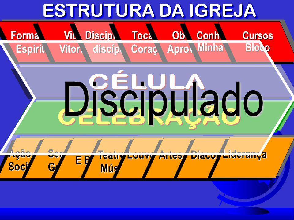 Discipulado ESTRUTURA DA IGREJA Treinamentos CÉLULA CELEBRAÇÃO