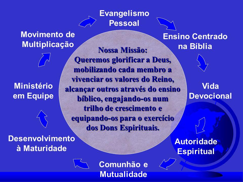 Movimento de Multiplicação Ensino Centrado na Bíblia