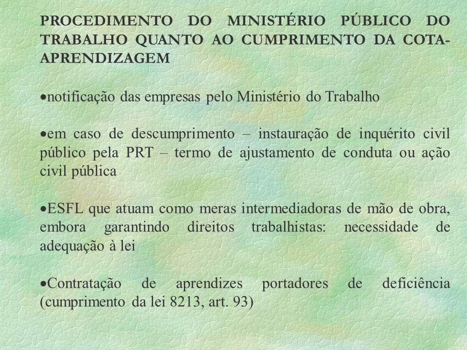 PROCEDIMENTO DO MINISTÉRIO PÚBLICO DO TRABALHO QUANTO AO CUMPRIMENTO DA COTA-APRENDIZAGEM