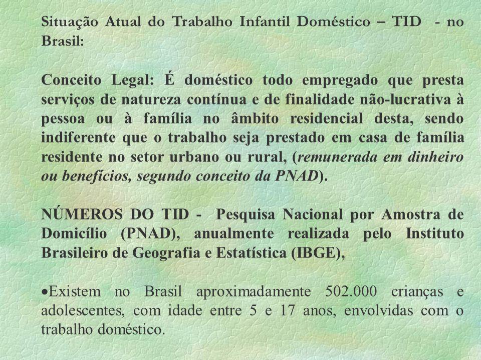 Situação Atual do Trabalho Infantil Doméstico – TID - no Brasil:
