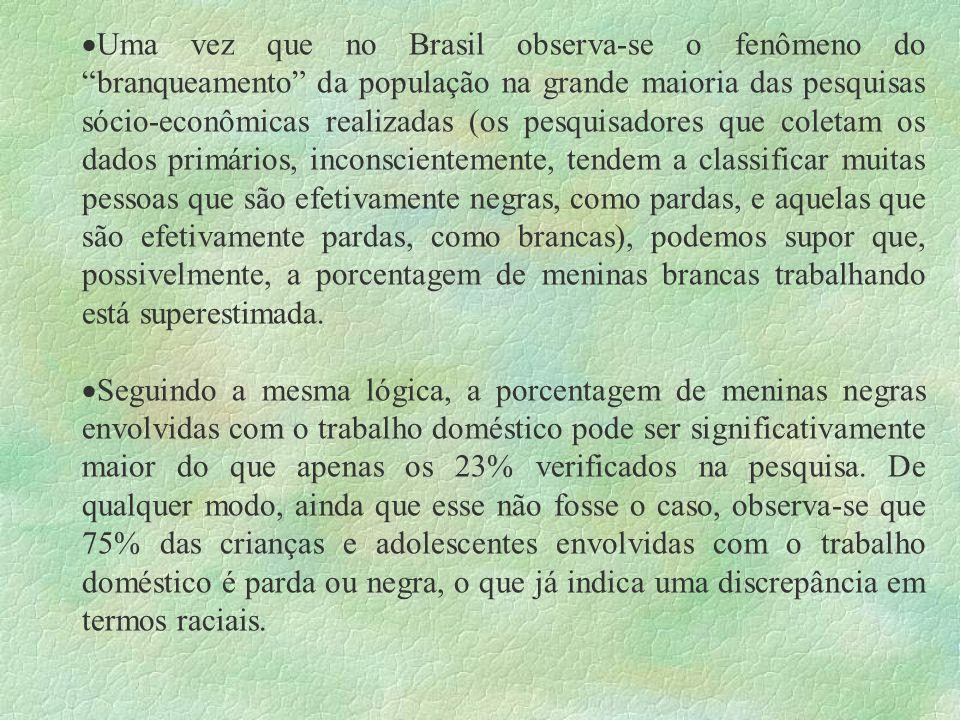 Uma vez que no Brasil observa-se o fenômeno do branqueamento da população na grande maioria das pesquisas sócio-econômicas realizadas (os pesquisadores que coletam os dados primários, inconscientemente, tendem a classificar muitas pessoas que são efetivamente negras, como pardas, e aquelas que são efetivamente pardas, como brancas), podemos supor que, possivelmente, a porcentagem de meninas brancas trabalhando está superestimada.