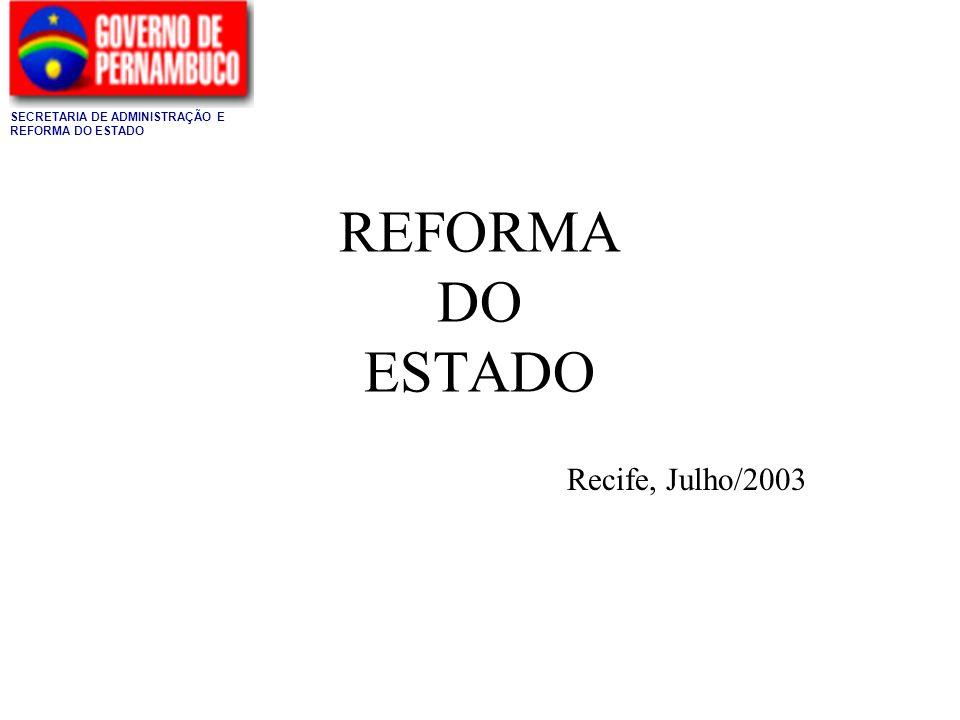 REFORMA DO ESTADO Recife, Julho/2003