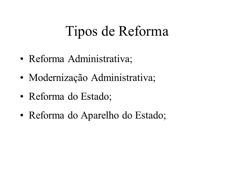 Tipos de Reforma Reforma Administrativa; Modernização Administrativa;