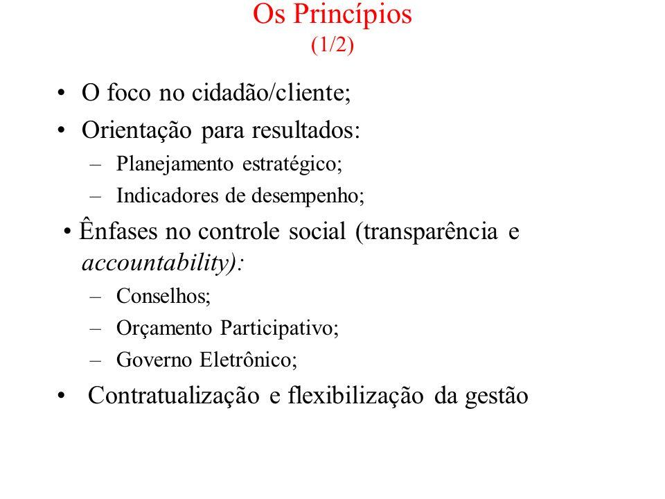 Os Princípios (1/2) O foco no cidadão/cliente;