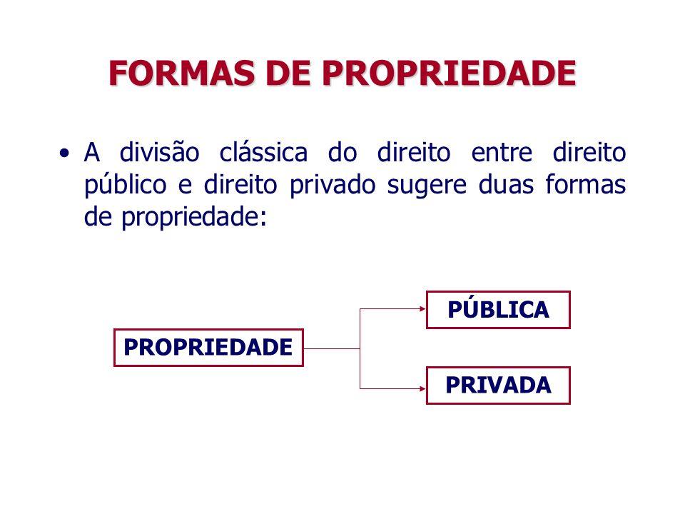 FORMAS DE PROPRIEDADE A divisão clássica do direito entre direito público e direito privado sugere duas formas de propriedade: