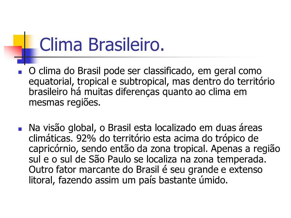 Clima Brasileiro.