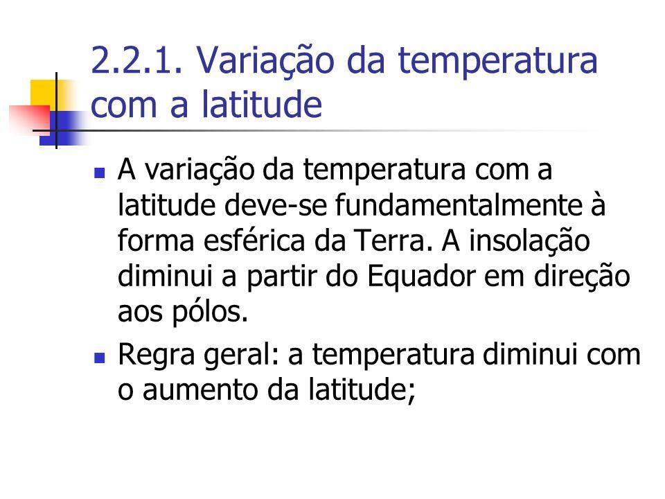 2.2.1. Variação da temperatura com a latitude