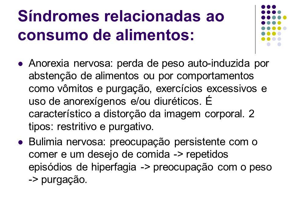 Síndromes relacionadas ao consumo de alimentos: