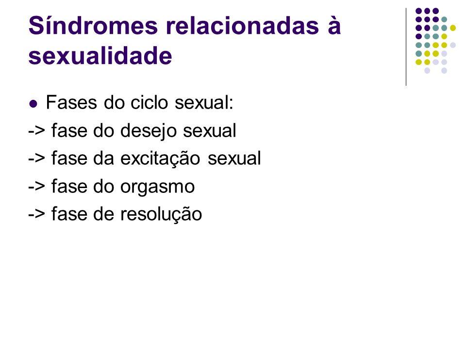 Síndromes relacionadas à sexualidade