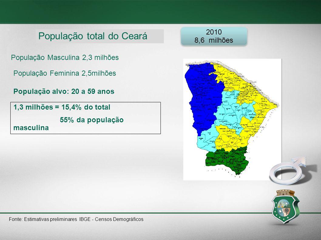 População total do Ceará