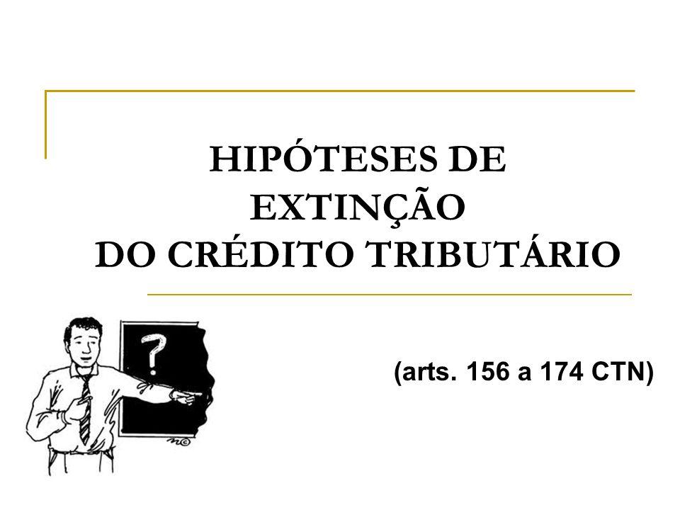 HIPÓTESES DE EXTINÇÃO DO CRÉDITO TRIBUTÁRIO