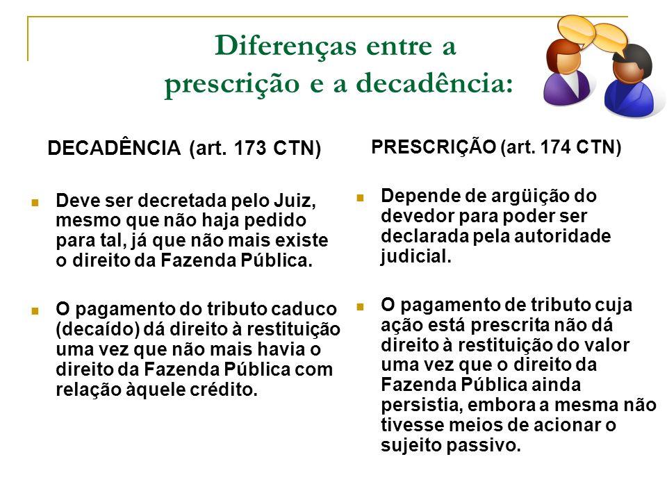 Diferenças entre a prescrição e a decadência: