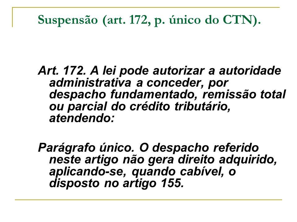 Suspensão (art. 172, p. único do CTN).