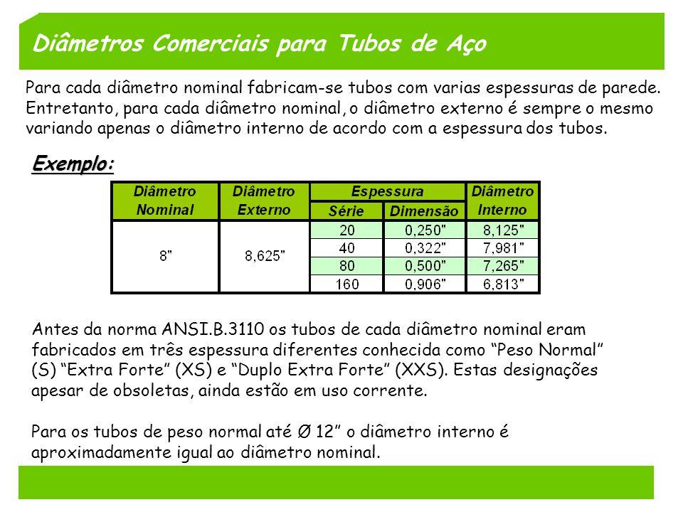 Estudos espec ficos de sistemas da tubula o ppt carregar for Diametro nominal e interno ou externo