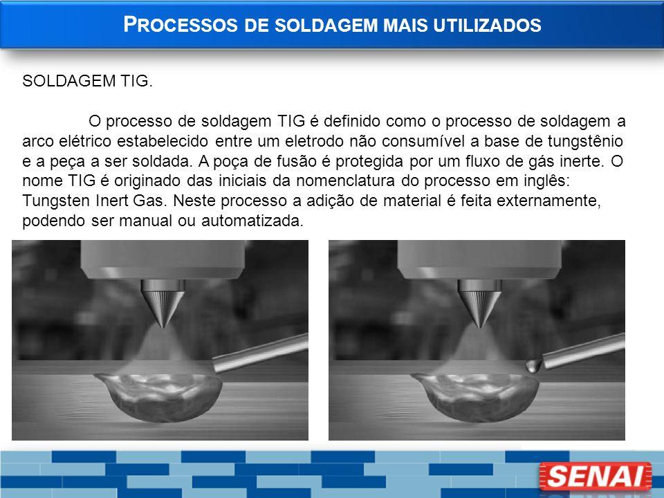 Processos de soldagem mais utilizados