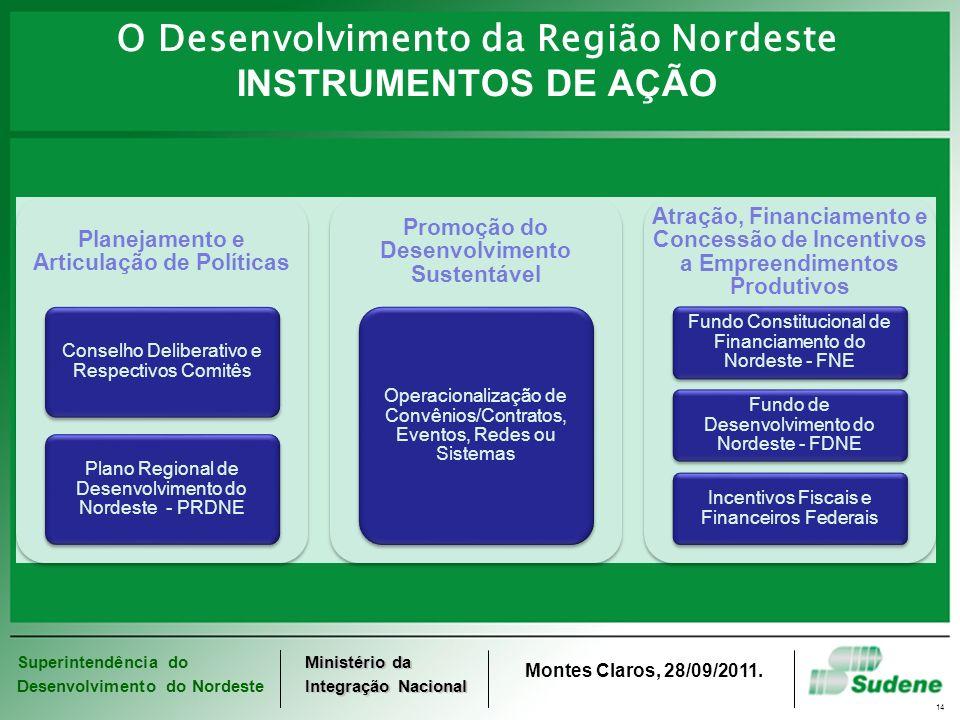 O Desenvolvimento da Região Nordeste INSTRUMENTOS DE AÇÃO