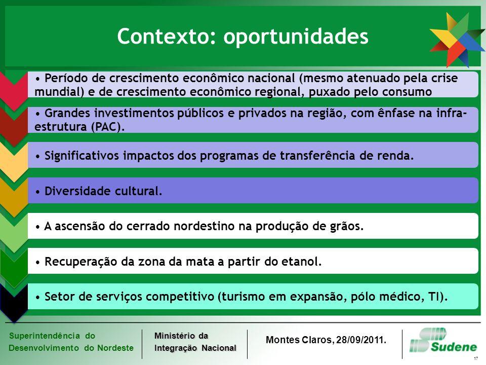 Contexto: oportunidades